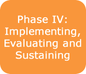 Implementing, Evaluating and Sustaining